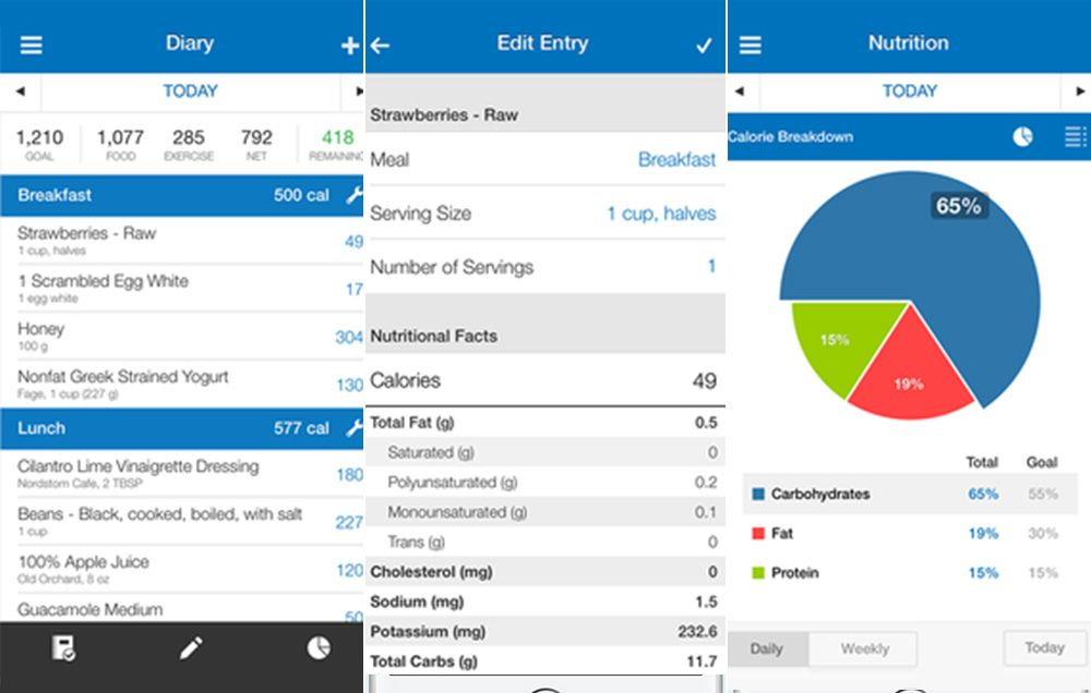 13 Best Fitness And Weight Loss Apps To Reach Your Goals