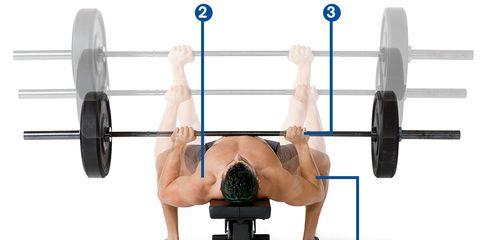 shoulder saving bench press