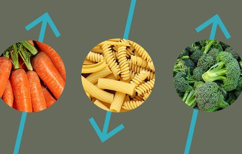 How to Cut Carbs For Weight Loss