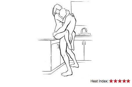 Sex positions comfortable