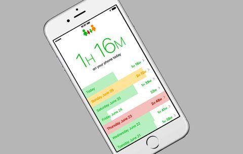phone addiction survey