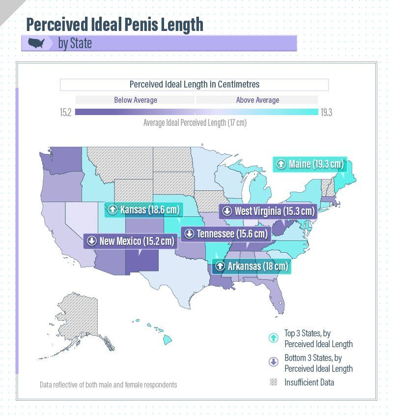 Marvelous RELATED: How Men REALLY Feel About Their Penis Sizes
