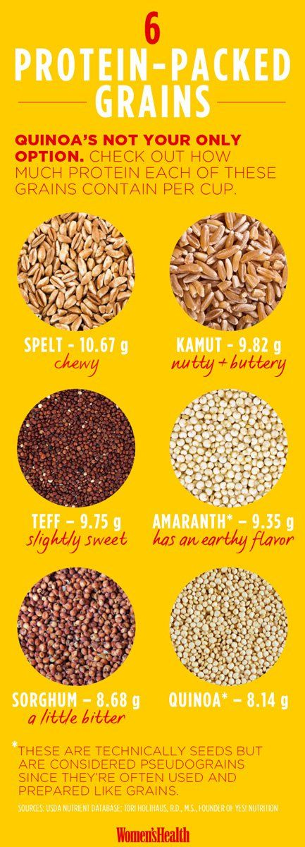 But it's definitely not the only grain stand-in out there that's loaded with protein. In fact, these five options—spelt, kamut, teff, amaranth, ...