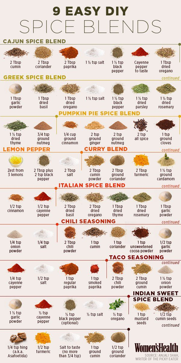 Easy DIY Spice Blends | Diagrams For Easier Healthy Eating