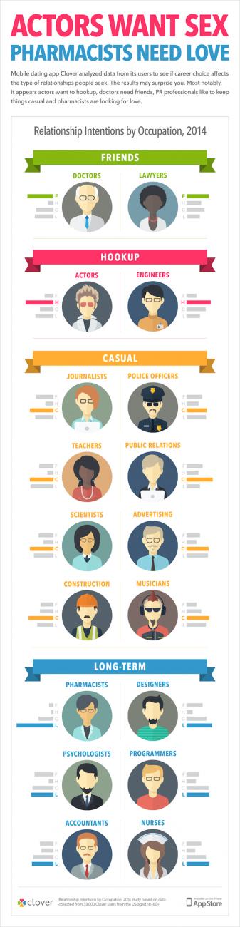 társkereső tippek infographic Ingyenes társkereső kenyai oldalak