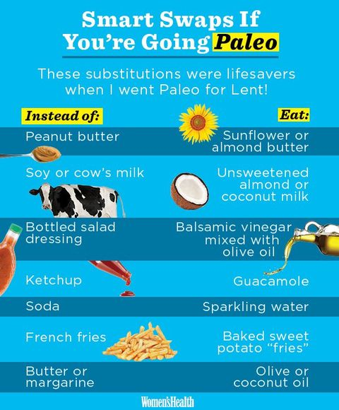 headaches on paleo diet