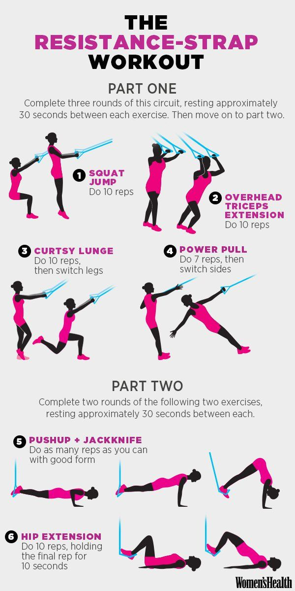 graphic about Printable Trx Workout titled This 6-Flow Resistance-Strap Work out Tones Your Stomach muscles and Again