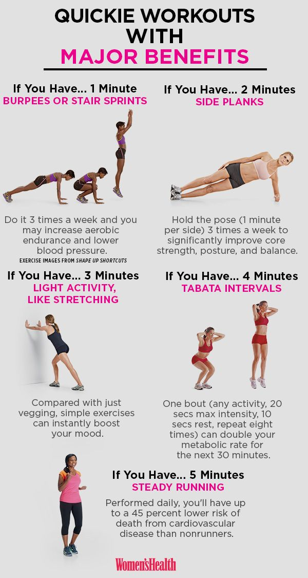 Workouts You Can Do in 5 Minutes or Less That Are Actually Effective