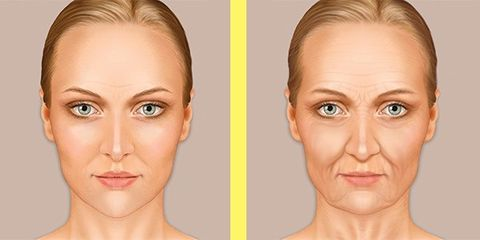 How Your Face Changes in Your 20s, 30s, and 40s