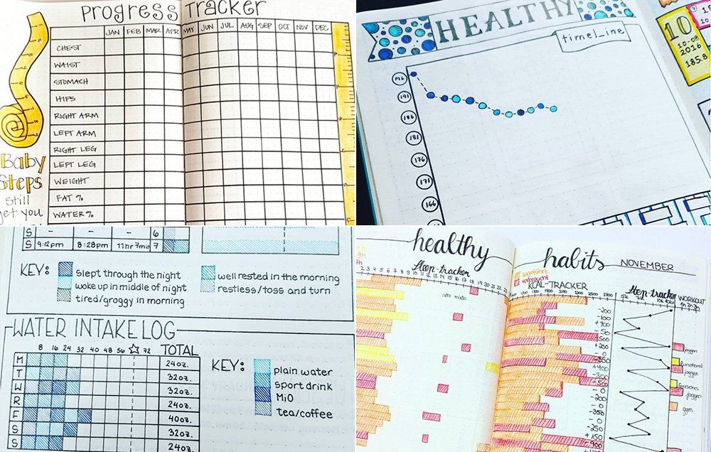 photo regarding Bullet Journal Weight Loss Tracker Printable named Bullet Magazine: 7 Formats That Can Support Your self Eliminate Body weight