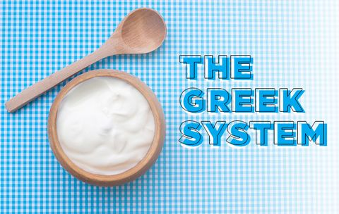 50 Ways Greek Yogurt Can Help You Lose Weight