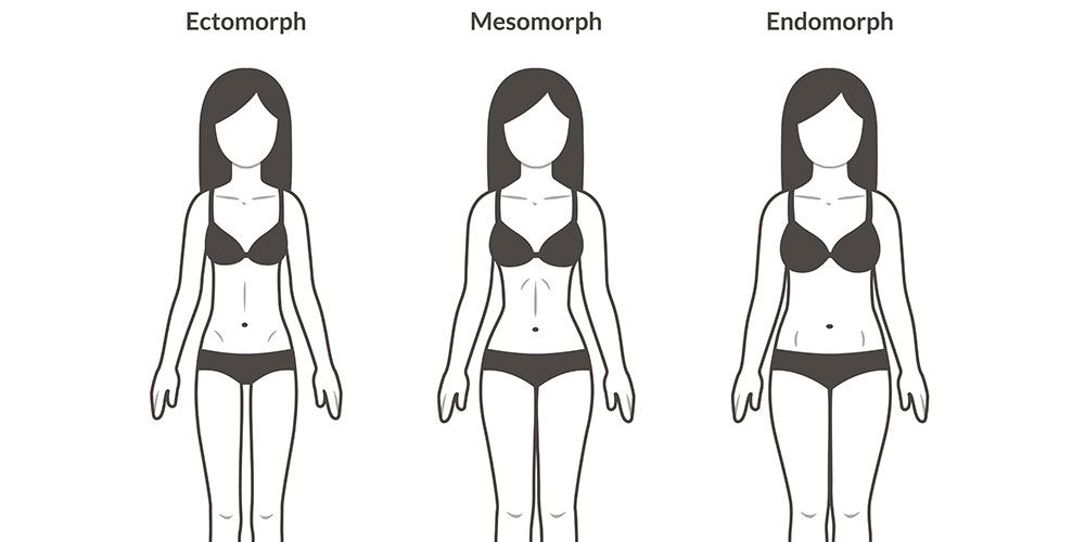This Is How You Should Lose Weight According To Your Body Type Women S Health Physical characteristics of endomorph women. this is how you should lose weight