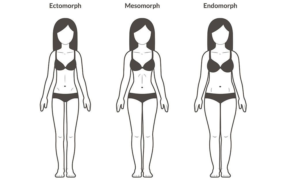 Mesomorph male diet for sexual health