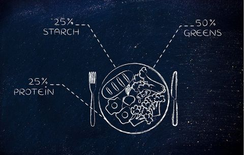 Portion Size Tips You've Never Heard Before