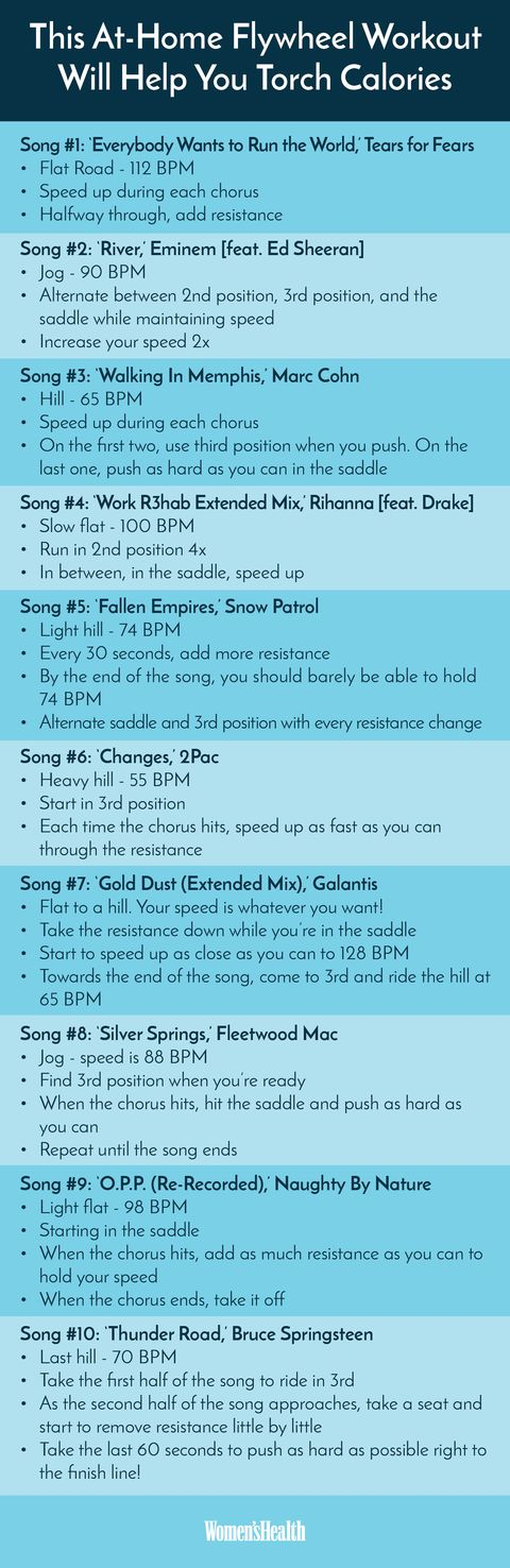 At-Home Flywheel Workout | Women's Health