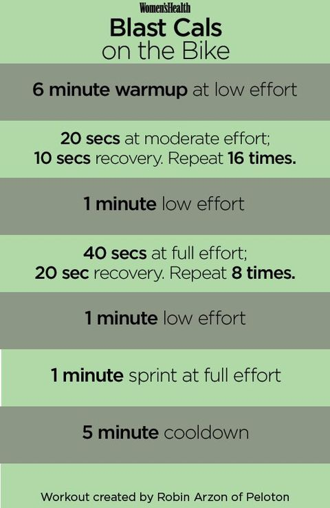 spin tabata workout