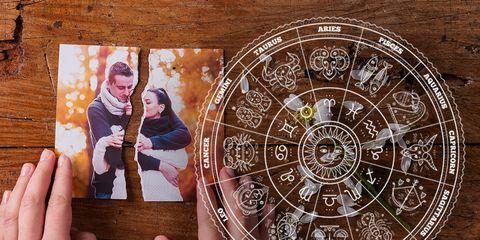 Breakup Style by Horoscope