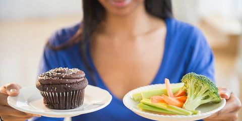 Counting calories for weight loss