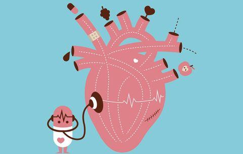 The Most Surprising Risk Factors For Heart Disease Women