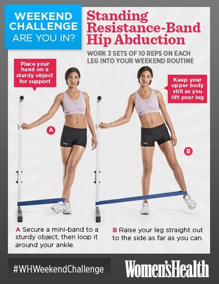 Standing Hip Abduction With Band