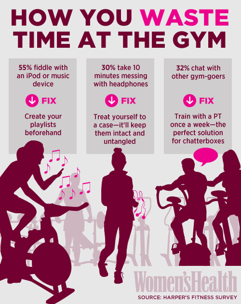 Fitness Tips for Your Best Workout at the Gym