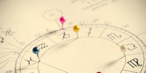 horoscope-weight-art.jpg