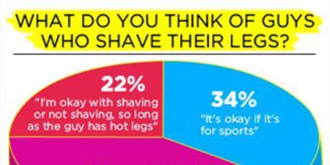 leghair-poll-graph.jpg