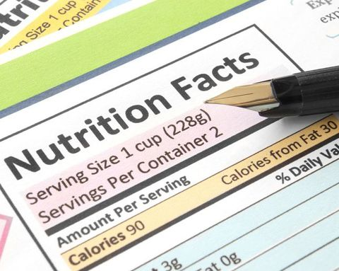 How Would YOU Redesign Nutrition Labels?