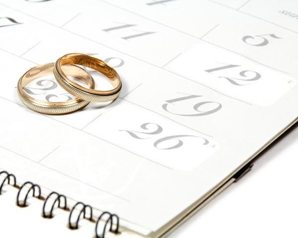 Proper dating timeline rules