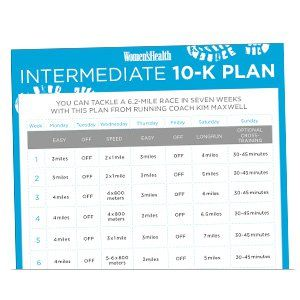 Print It: Intermediate 10-K Training Plan