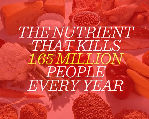 The Nutrient That Kills 1.65 Million People Every Year