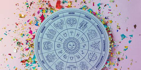 New Years Resolution Horoscopes