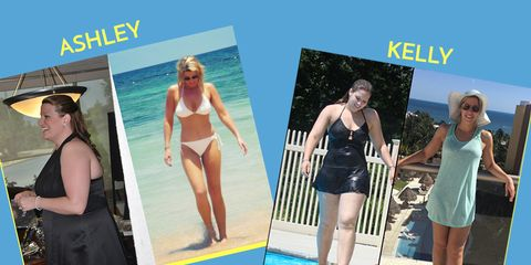 Positive Weight Loss Effects