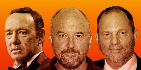 Celebrities and Sexual Misconduct