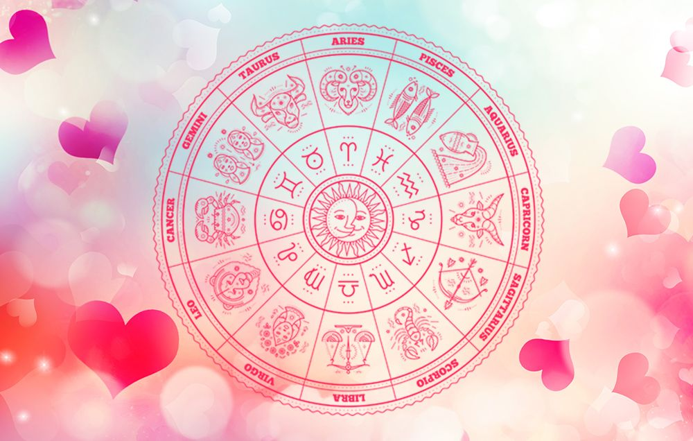 Horoscope sign sexiest Your Hottest
