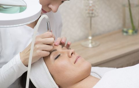 skin care prevent aging