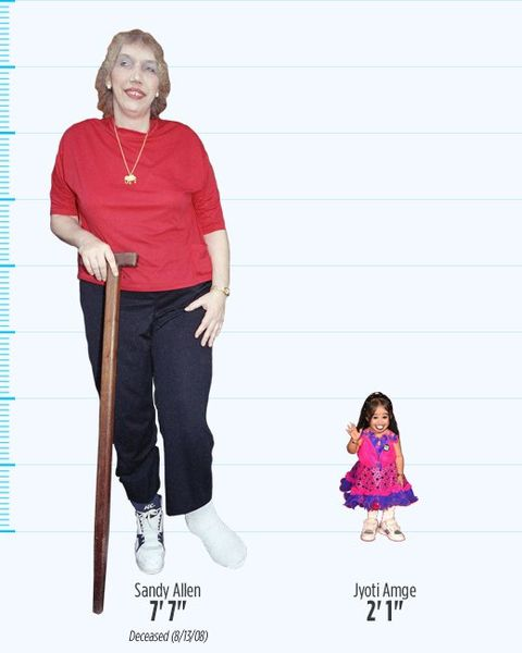Height women and Could Women's