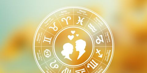March sex horoscope