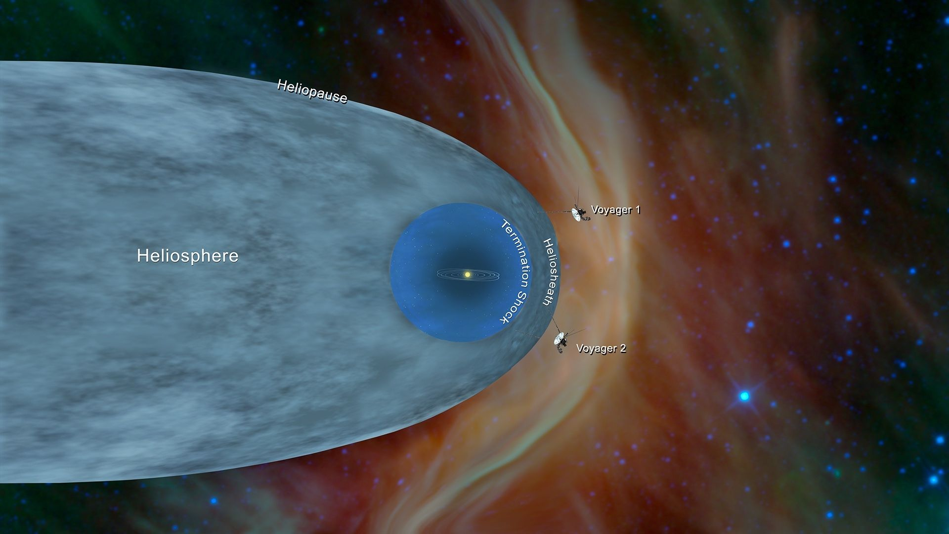 We Finally Know What Happened When Voyager 2 Reached Interstellar Space
