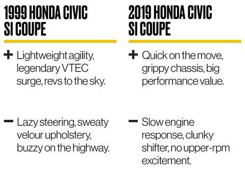 2019 Honda Civic Si Coupe vs  1999 Honda Civic Si Coupe