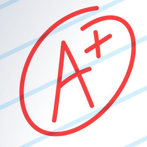 test grade