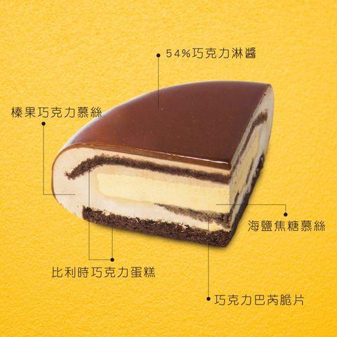 Dessert, Baked goods,
