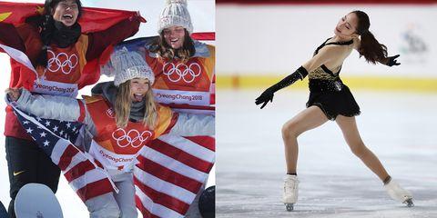 平昌冬奧,柳英You Young,花式滑冰,Chloe Kim,單板滑雪