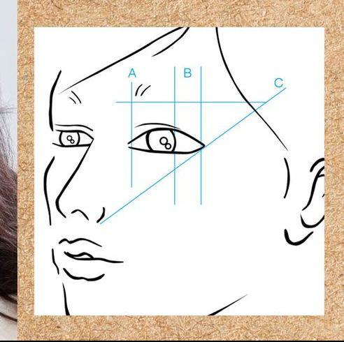 Face, Eyebrow, Nose, Hair, Skin, Forehead, Cheek, Facial expression, Chin, Head,