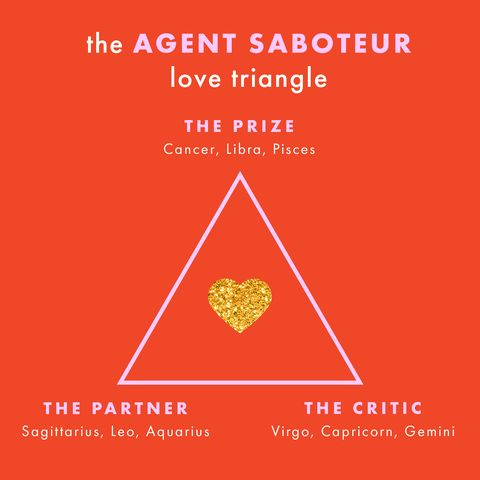 The Astrological Explanation Behind Love Triangles