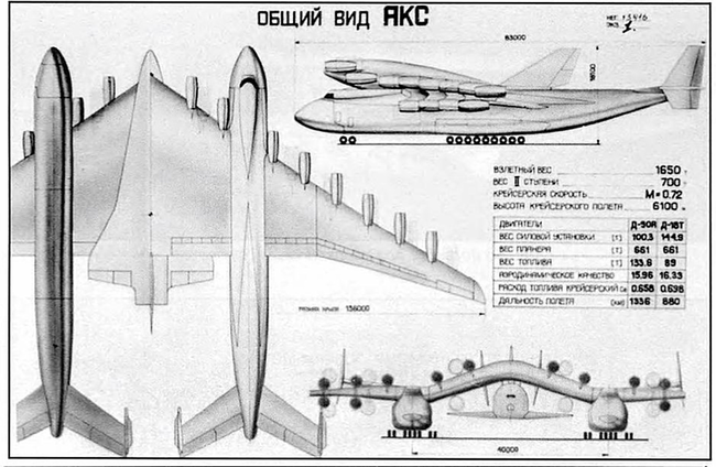 Planos para a variante de fuselagem dupla do An-225. Essa ideia nunca saiu da prancheta.