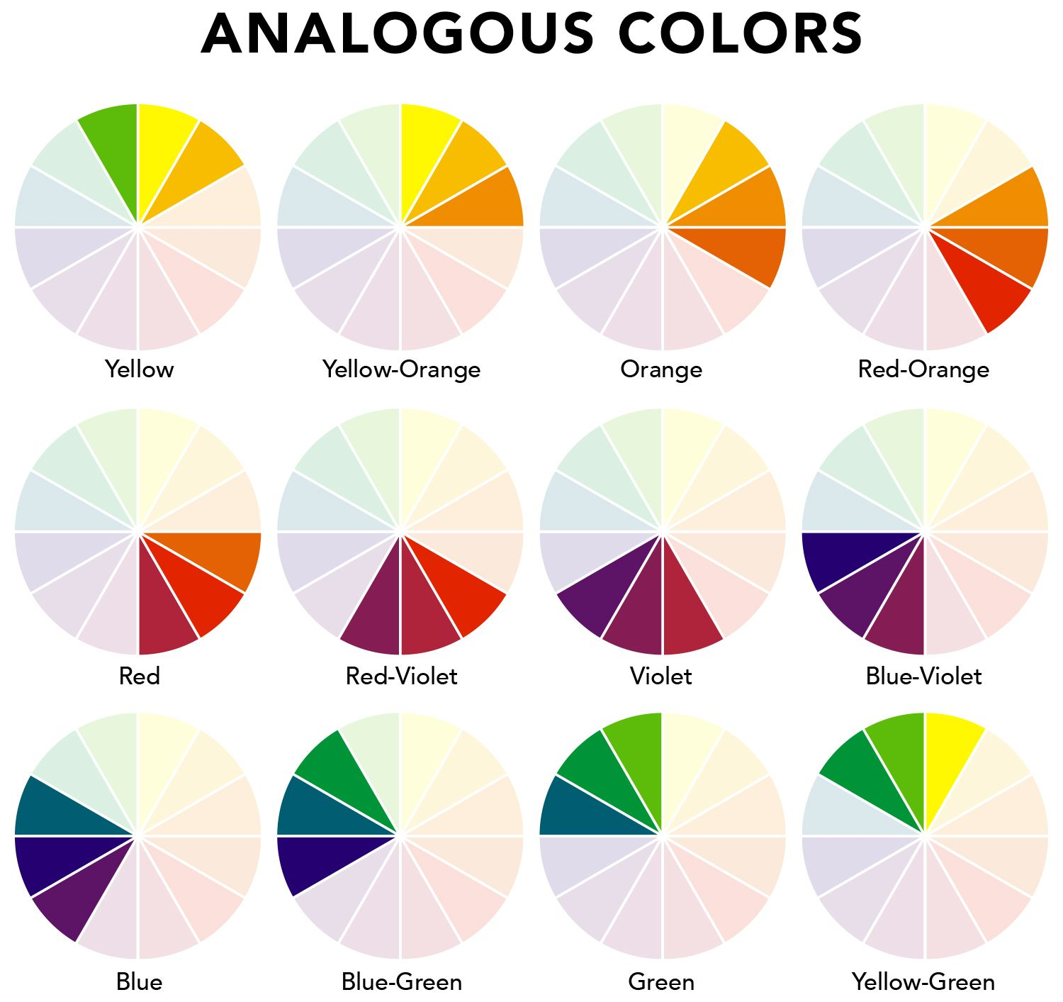 What Is An Analogous Color Scheme? Analogous Color Scheme Room Ideas