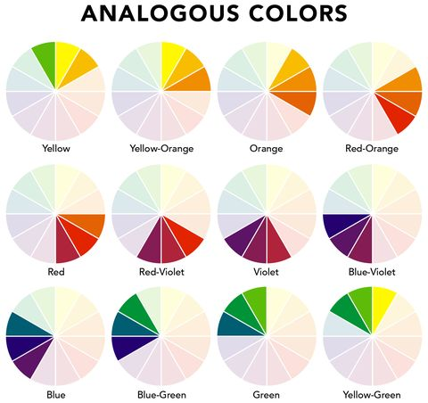What is an analogous color scheme analogous color scheme - Analogous color scheme definition ...