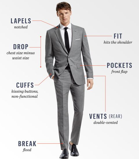 b9426663a646 Here's Every Part of a Suit You Need to Know