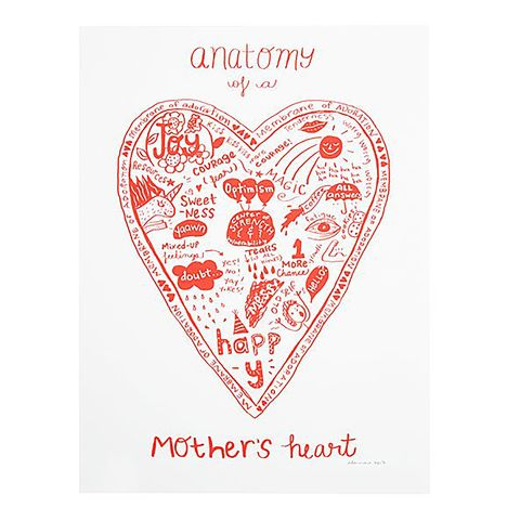 Mother In Law Mothers Day Gifts Anatomy Of A Parents Heart Screen Print